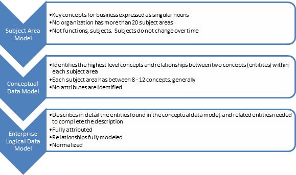 enterprise-data-modeling-1