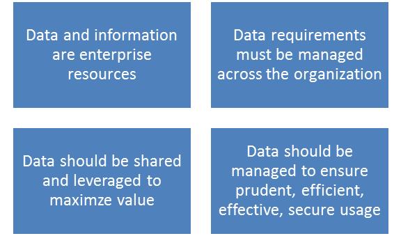 foundations-of-data-governance-1