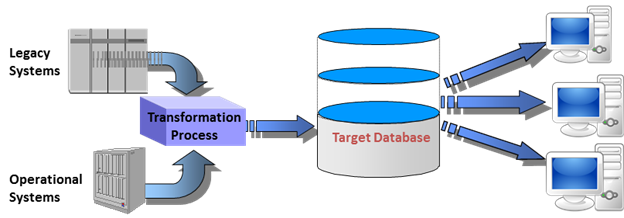 foundations-of-data-integration-2