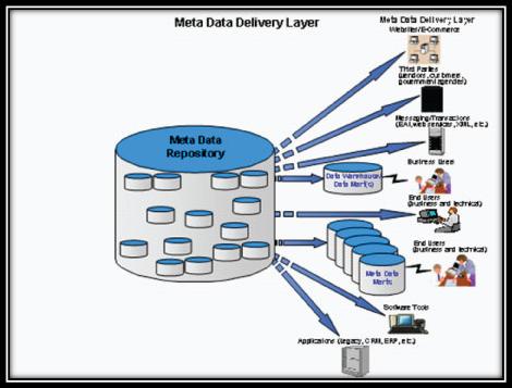 metadata-10